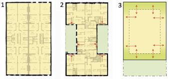softlofts-typology